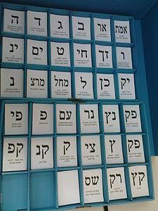 הבחירות לכנסת ה-21: שמות הרשימות והאותיות